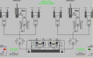 avtomatizacija-hidravlika-1