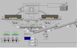 avtomatizacija-pretovorna-1