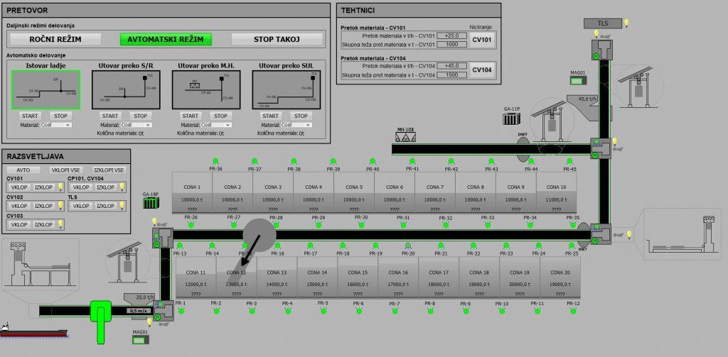 avtomatizacija-scada_1-2